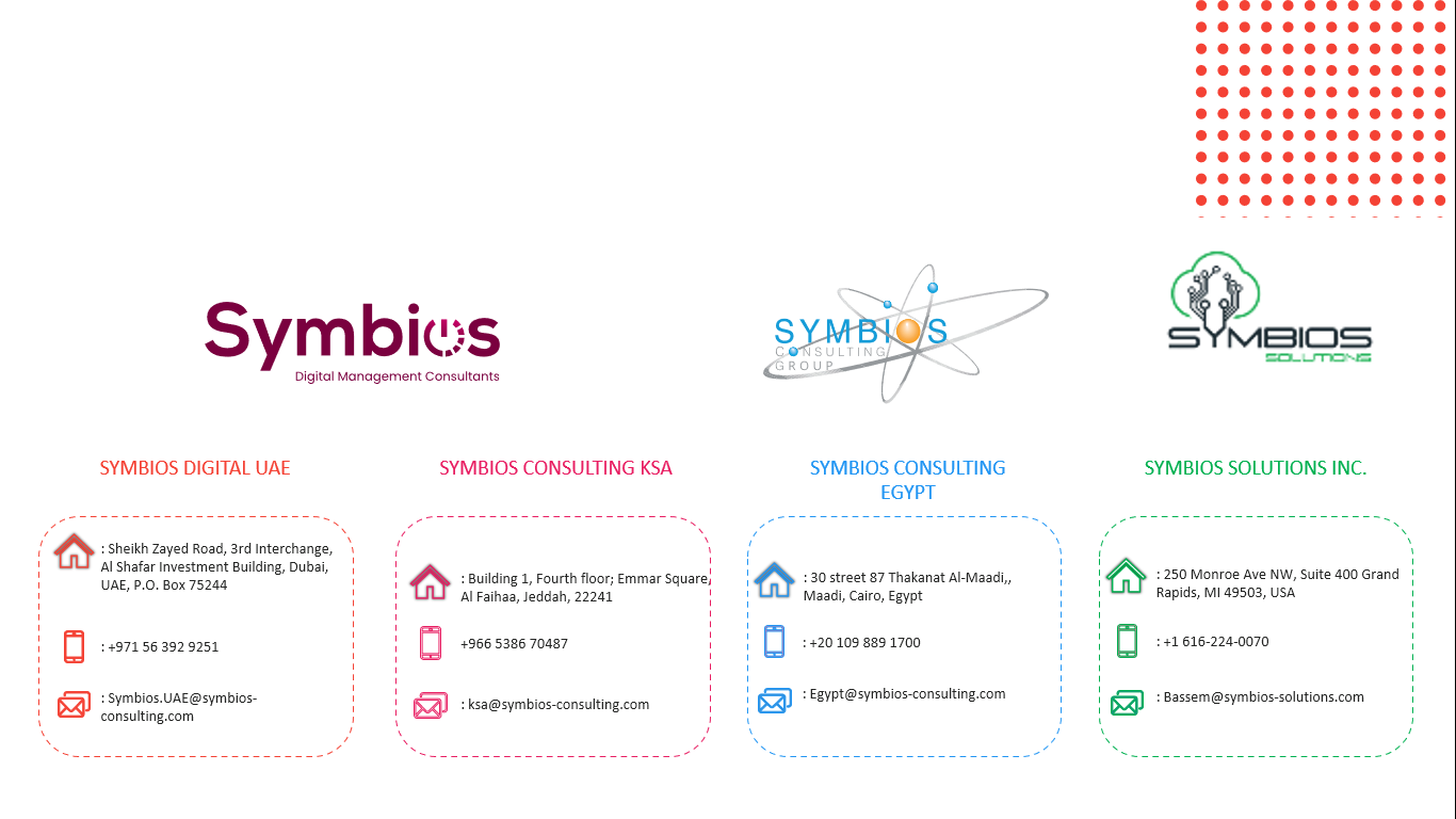 symbios consulting offices