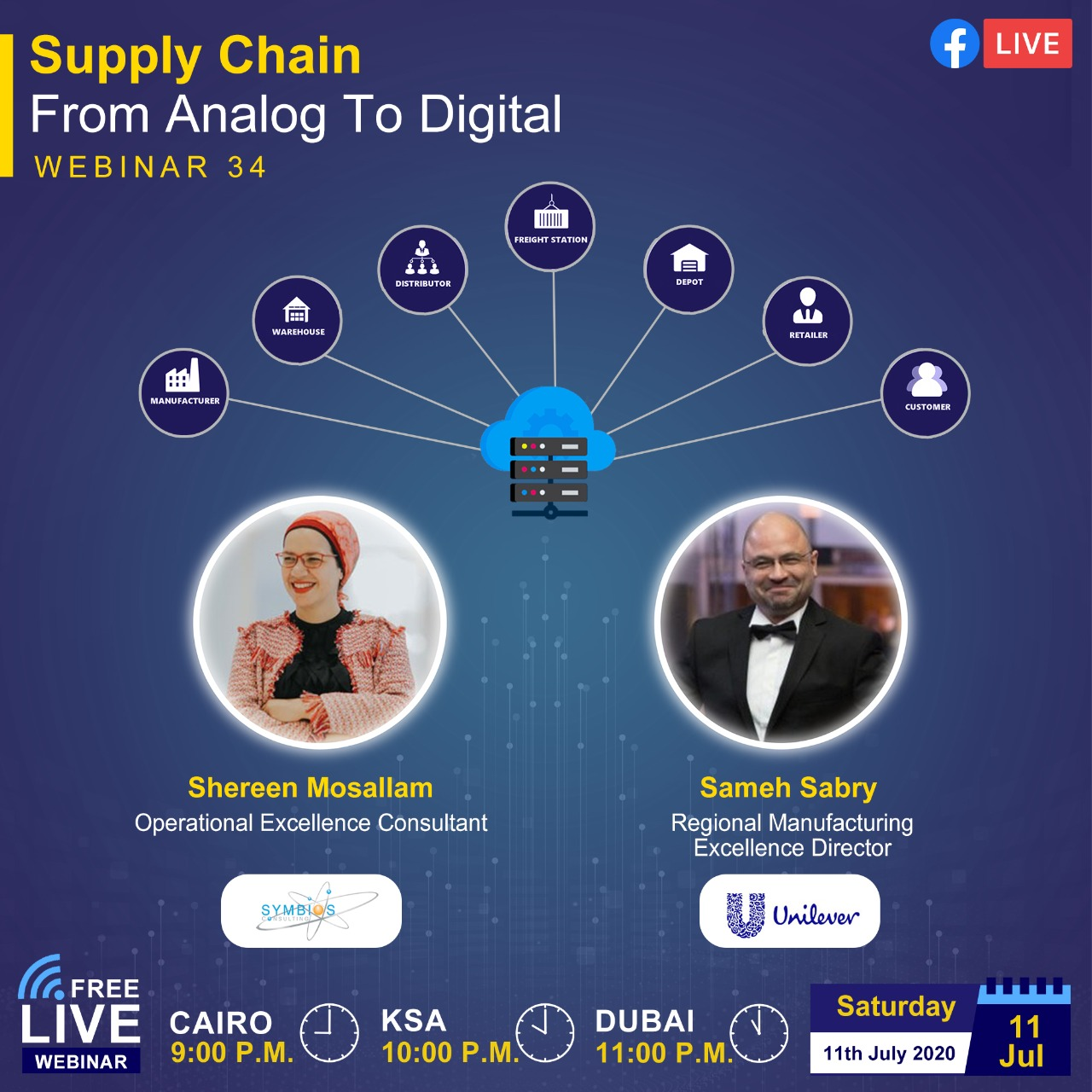 Supply Chain from Analog to Digital